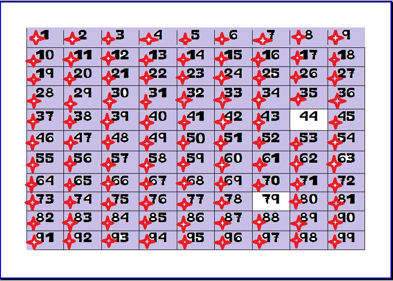 loteria nacional navidad 2006 numeros premiados: