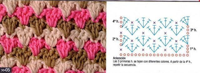 #649 [Punto] Instrucción de Abanicos Tricolores