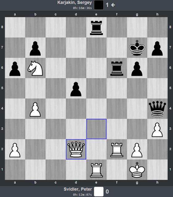 Svidler se equivoca y pierde la oportunidad de ganar la final en la tercera partida clásica.