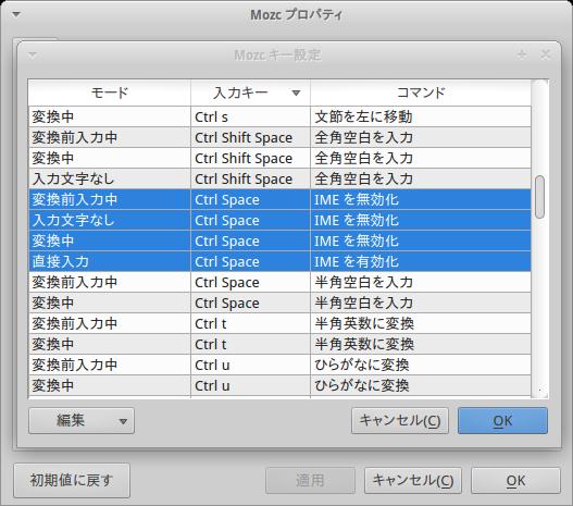 Xubuntu14.04 64bitセットアップ覚書