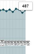 八月均重/g