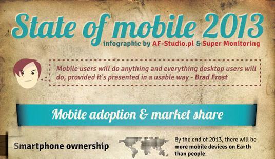 Infographie - État de la téléphonie mobile en 2013
