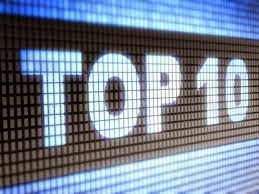 Top 10 Weekly Tech News Around The Web