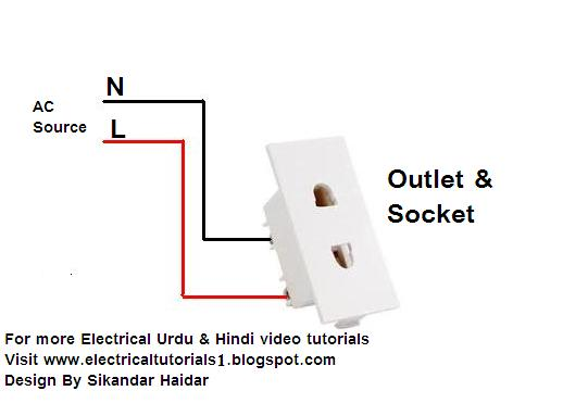 how to do electrical outlet wiring    plug socket