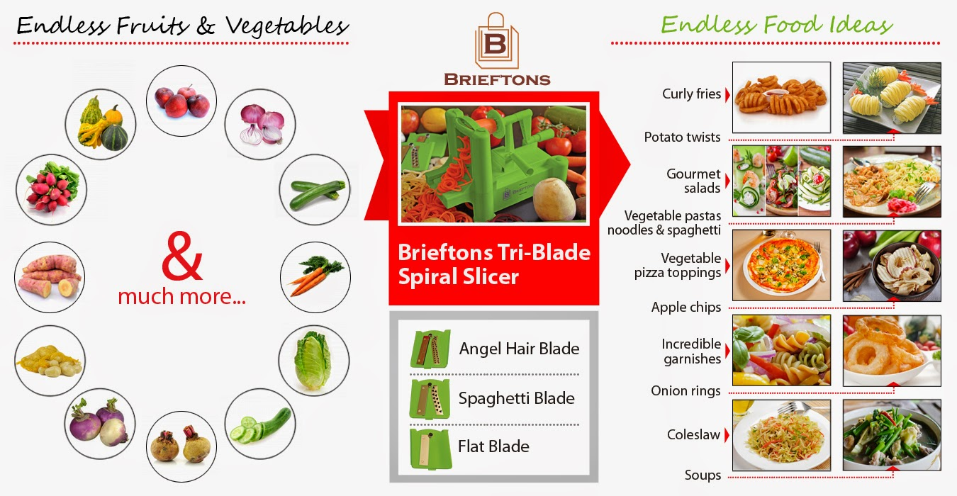 Brieftons Tri Blade Spiralizer