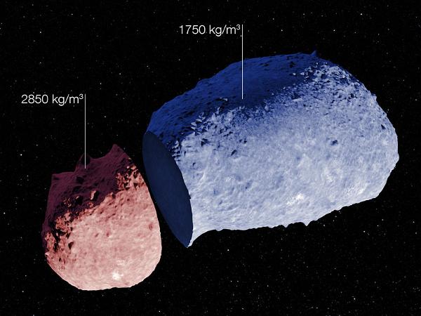 struktur permukaan asteroid, internal Asteroid Itokawa