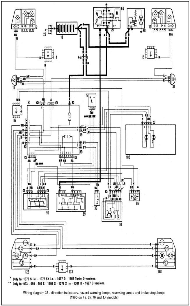 bengkel peugeot solo  art motor   fiat uno1 4 turbod