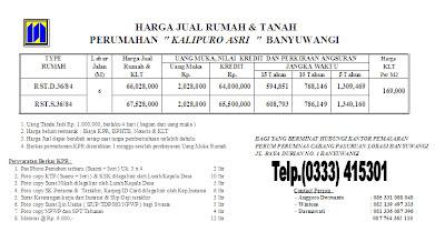 Image Result For Flpp Subsidi Pemerintah Perumnas Regional