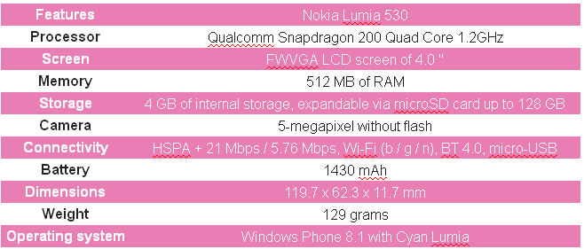 Nokia Lumia 530 Specifications