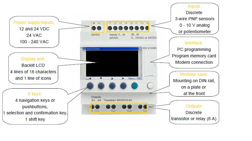[WLLP_2054]   ZELIO SMART RELAY   Zelio Smart Relay Wiring Diagram      PT. Daya Cipta Mandiri Solusi @dcmsolusi
