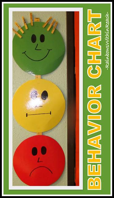 photo of: Simple Behavior Chart via RainbowsWithinReach