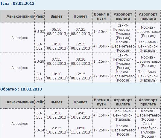 Дешевые авиабилеты из Санкт-Петербурга в Тель-Авив