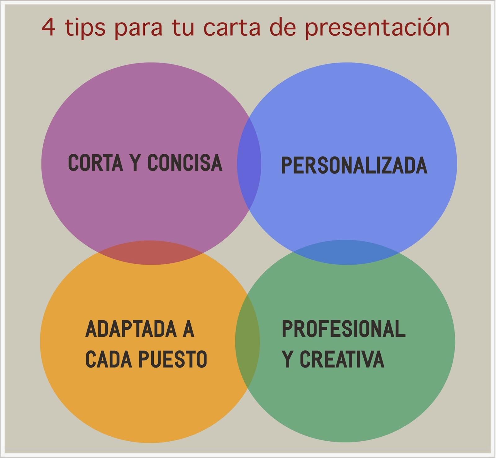como-redactar-una-carta-de-presentacion