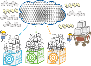 using data mining in customer relationship Via a proposed data mining approach, the study used fuzzy clustering algorithm  and apriori algorithm to analyze customers for obtaining more marketing and.