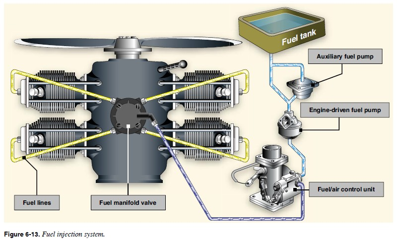Pontiac Bonneville Fuel Pump Locationon 2004 Pontiac Grand Am Fuel Pump Wiring Diagram