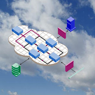 Cloud Computing Basics : Cloud Computing - Four Questions Infrastructure and Operations Managers Must Ask