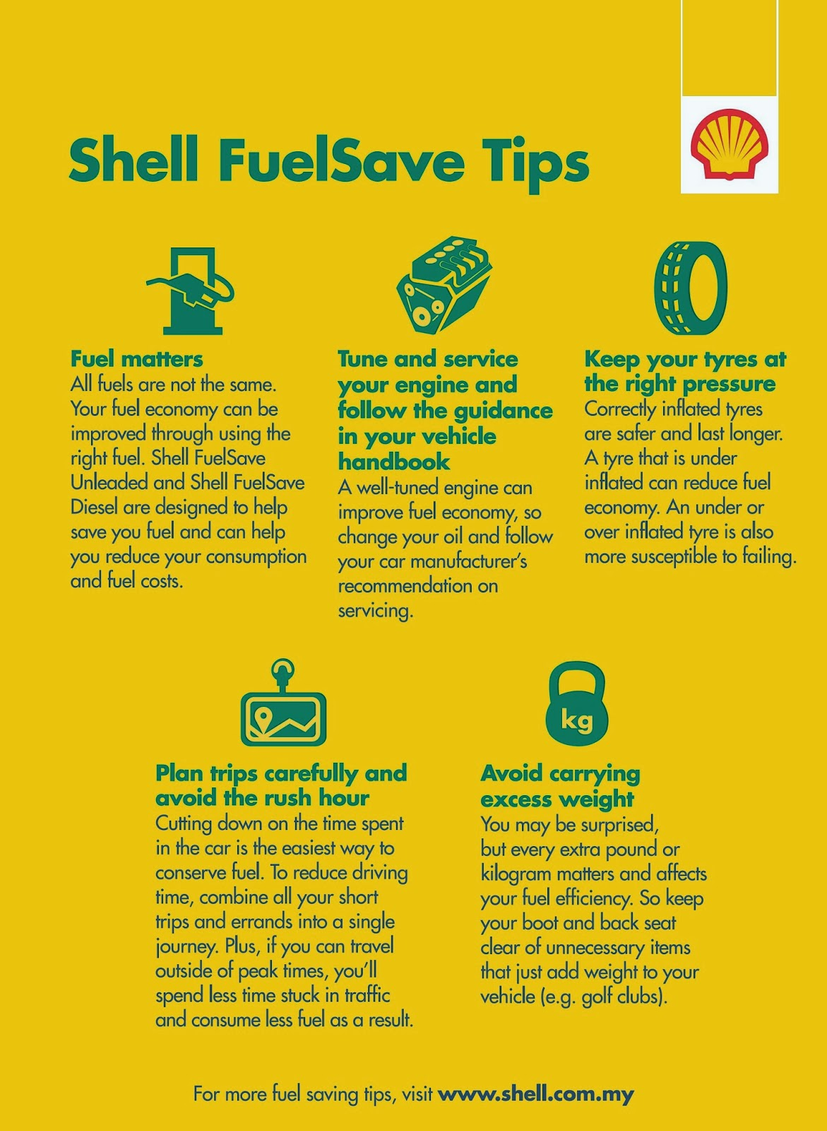 5 Cara Jimatkan Petrol