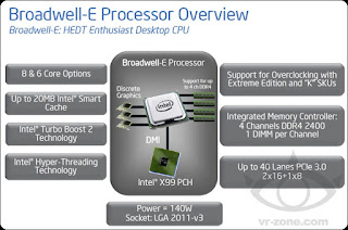 Processor High End Desktop Intel Broadwell-E