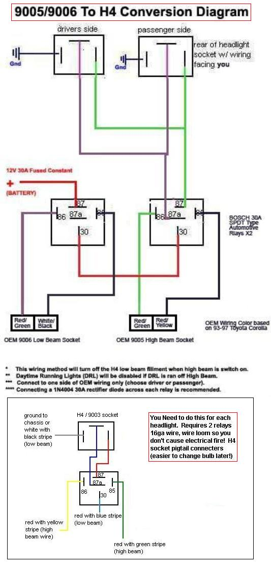 H4 Wiring Diagram : Headlight relay wiring harness combination switch