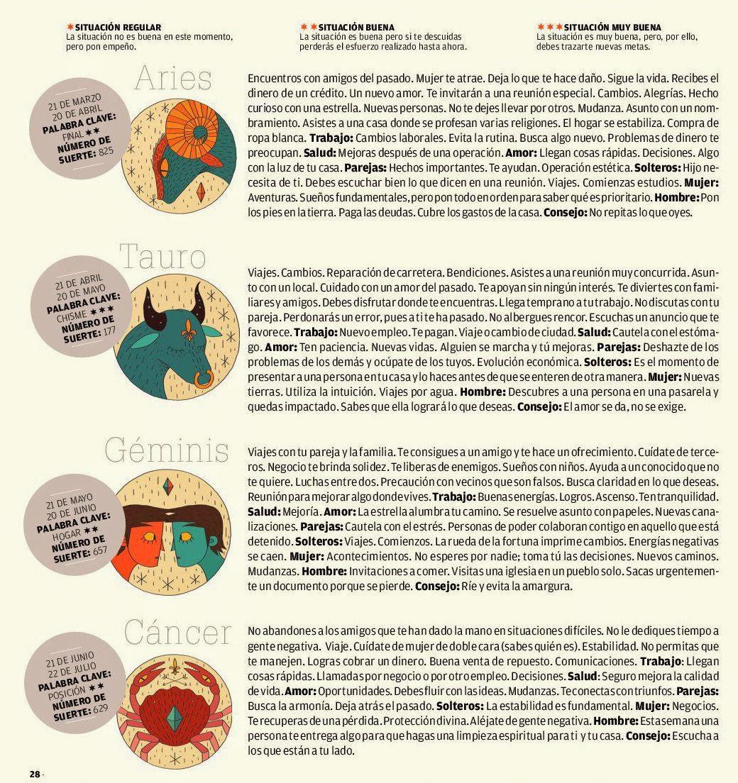 ... , Géminis, Cancer del 28 al 4 de octubre de 2014 Adriana Azzi Sedes
