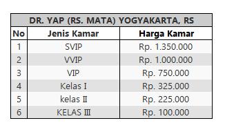 Tarif RS Yap Yogyakarta
