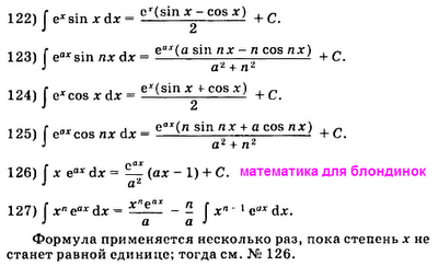 Таблица интегралов. Формулы интегралов с числом е. Математика для блондинок.