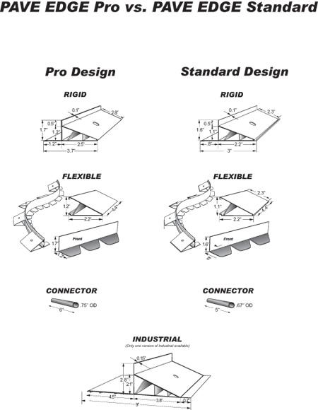 Brick Dimensions Standard9