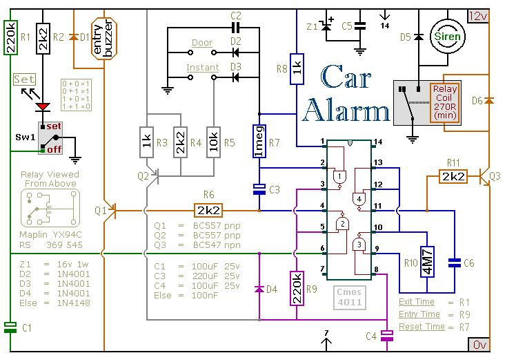 Comment installer alarme et anti démarrage de voiture