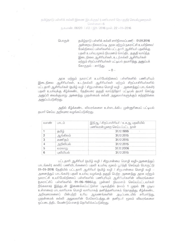 DSE; SGT TO BT PROMOTION PANEL AS ON 01,01,2016 PREPARATION REGARDING INSTRUCTIONS