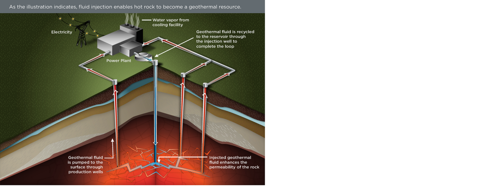 Geothermal Energy Diagram Explanation The economics of geothermal
