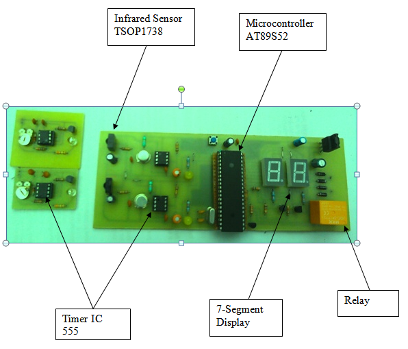 Automatic Room Light Controller With Visitor Counter Using Ir Sensor