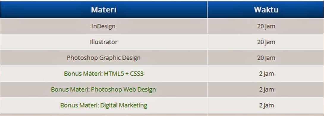 Materi Graphic Design