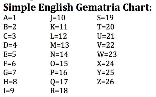 bible in simple english pdf