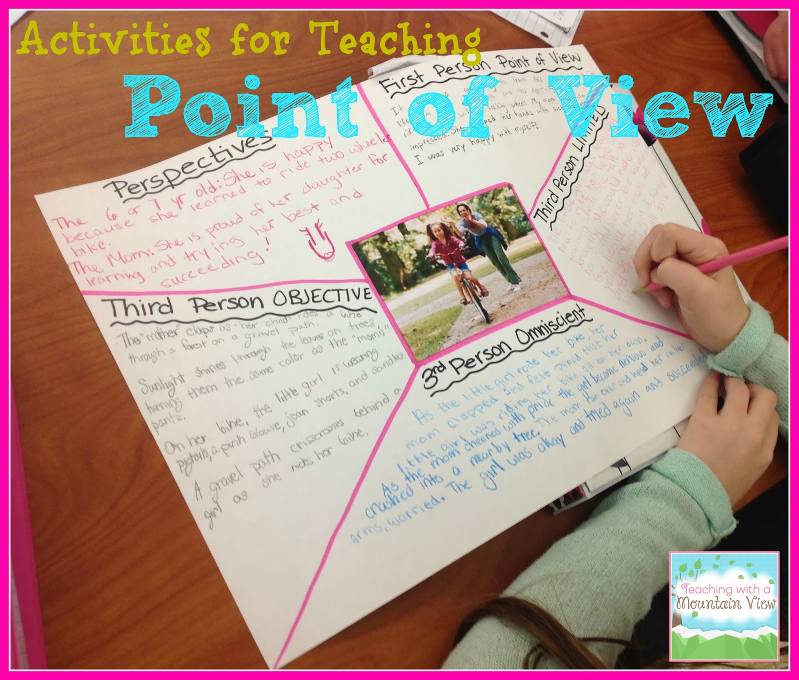 worksheet Point Of View Worksheets For Middle School teaching with a mountain view point of activity pictures