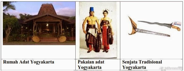 rumah,pakaian,senjata adat Yogyakarta
