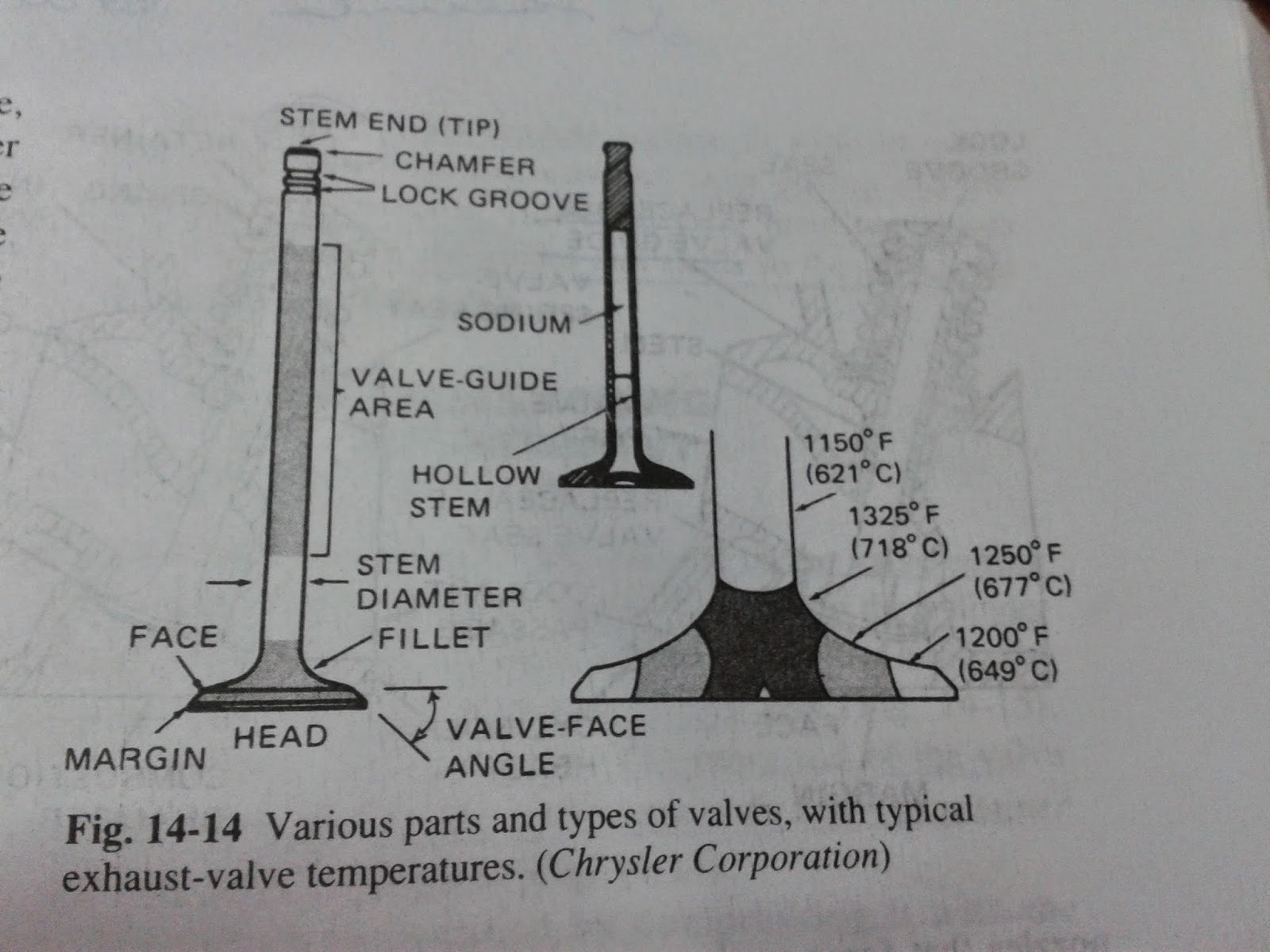 engine diagram valve guide metropolitan wiring harness What Are Valves in an Engine Engine Valve Timing