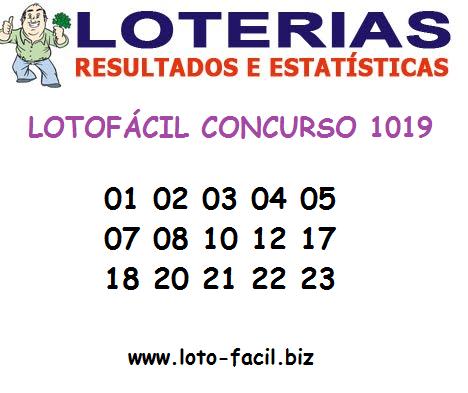 Confira abaixo o Resultado da Lotofácil 1019