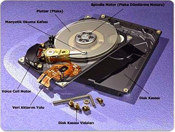 Dịch vụ phục hồi, cứu dữ liệu ổ cứng Hà Nội uy tín