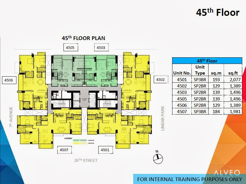 Ayala Land Alveo Properties For Investment And End Use