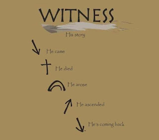 I'm a Witness