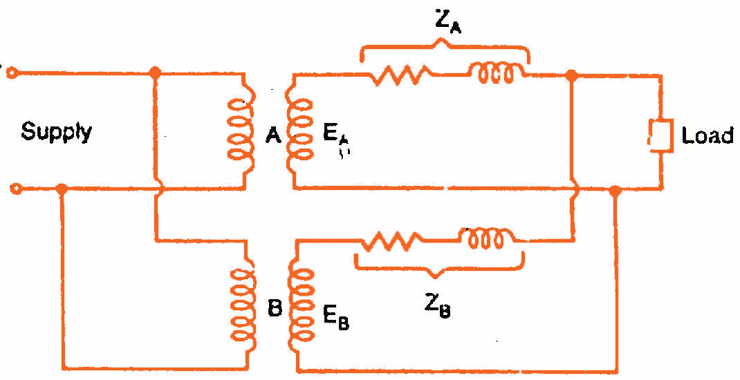 consider two singlephase transformer a and b operating in parallel as shown in figure below let ea and eb be their noload secondary voltages and za and