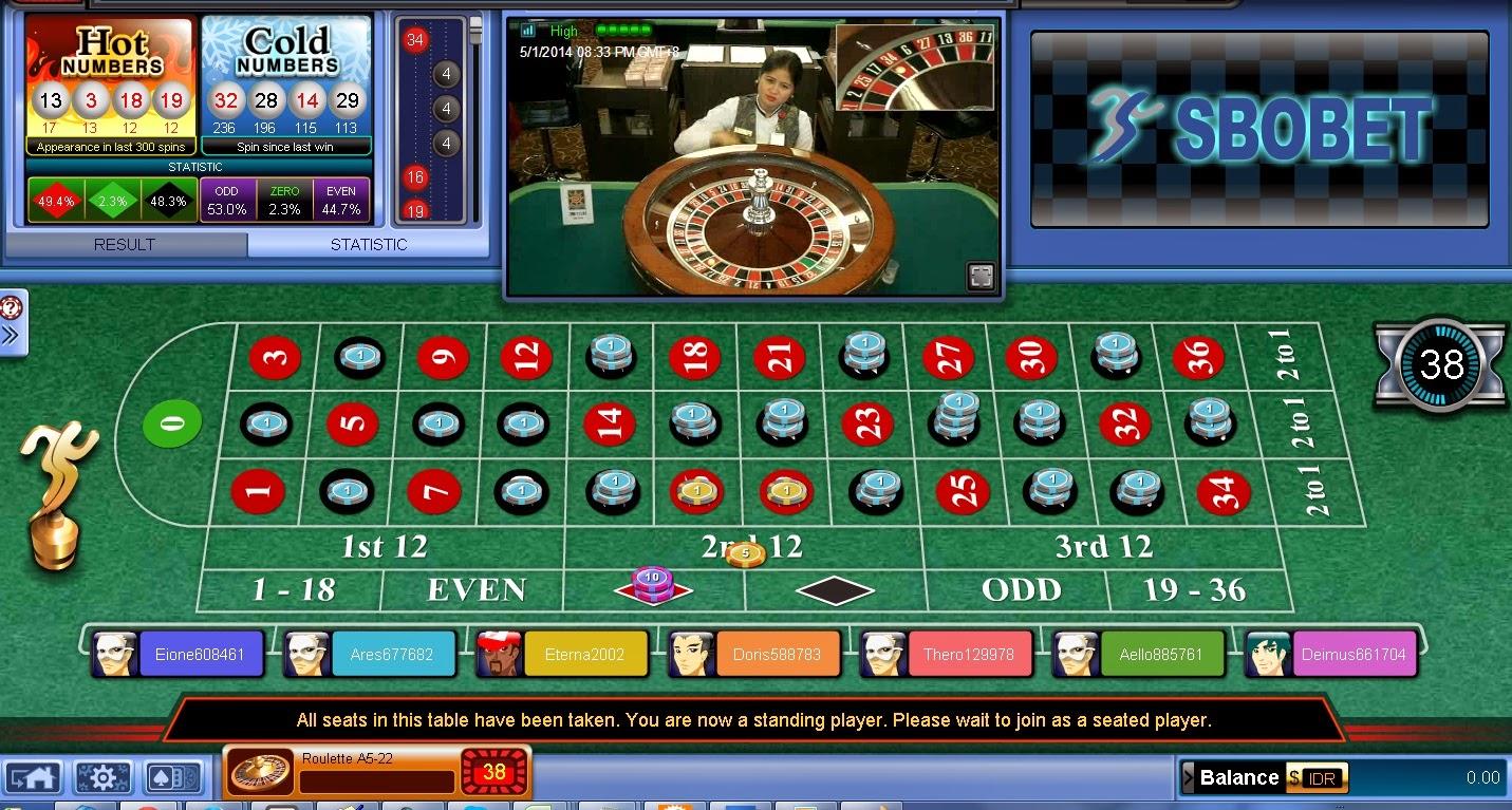 agen bola online sbobet casino sbobet judi bola 338a sbobet