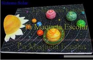trabajos escolares del sistema planetario