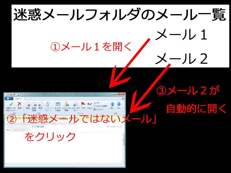 メール本文を表示したウィンドウの「迷惑メールではないメール」をクリックして メールを迷惑メールフォルダから受信トレイへと移動すると、 迷惑メールフォルダに入っていた通常メールの本文が表示されていたそのウィンドウで、 迷惑メールフォルダに入っている一つ後ろのメールが自動的に開く