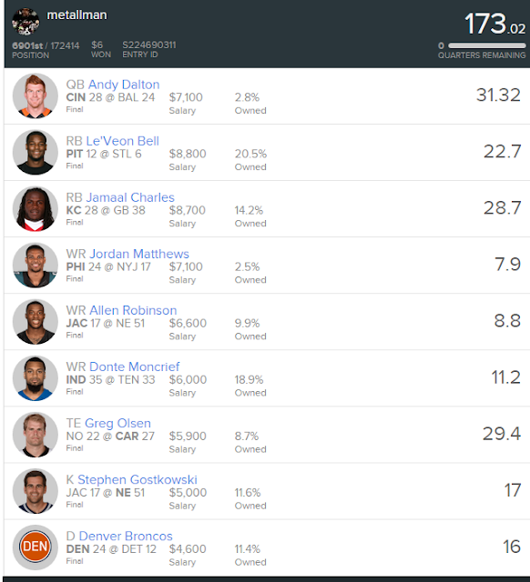 Fanduel Week 3 Team