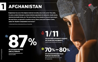 Statistik 5 Negara Berbahaya untuk Wanita
