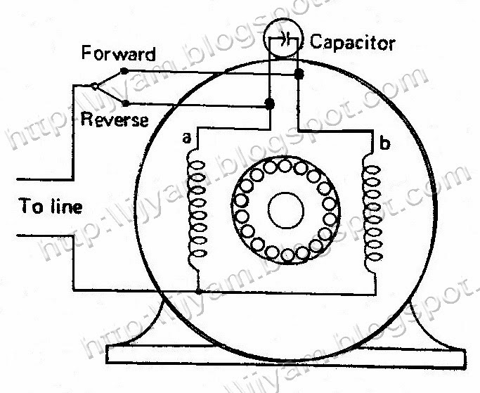 electrical control circuit schematic diagram of permanent split start capacitor diagram figure 4 a single value three lead reversible permanent split capacitor motor