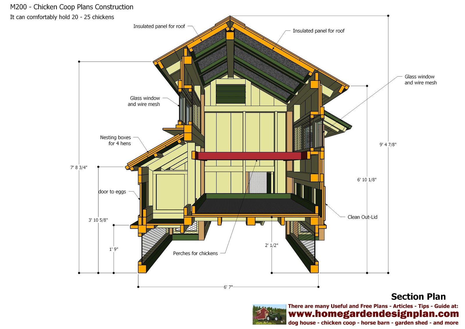 Diy chick coop chicken coop plans drawings for Free coop plans
