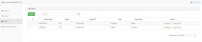 Contoh sistem informasi menggunakan PHP dan Mysql