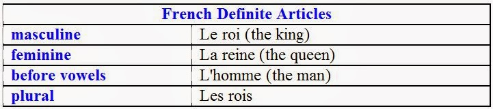 Learn French: October 2013